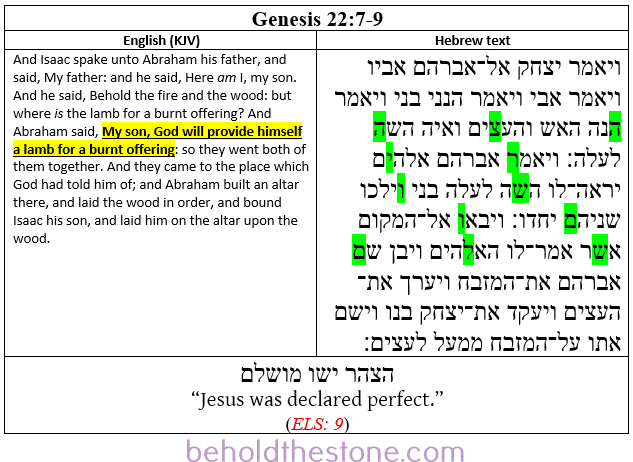 Screenshot of a two-column table documenting a Type 1 ELS Bible code in Genesis 22:7-9. In the right-hand column the Hebrew text is shown with the letters comprising the ELS code highlighted in green. In the left-handed column the English translation of the passage is supplied, with the line that is particularly relevant to the ELS code highlighted in yellow.
