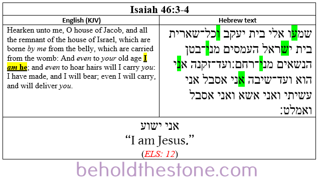 Screenshot of a two-column table documenting a Type 1 ELS Bible code in Isaiah 46:3-4. In the right-hand column the Hebrew text is shown with the letters comprising the ELS code highlighted in green. In the left-handed column the English translation of the passage is supplied, with the line that is particularly relevant to the ELS code highlighted in yellow.