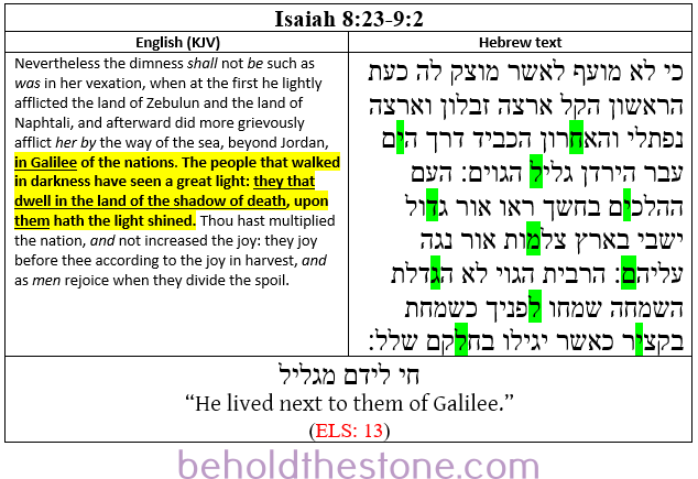 Screenshot of a two-column table documenting a Type 1 ELS Bible code in Isaiah 8:23-9:2. In the right-hand column the Hebrew text is shown with the letters comprising the ELS code highlighted in green. In the left-handed column the English translation of the passage is supplied, with the line that is particularly relevant to the ELS code highlighted in yellow.