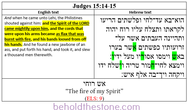 Screenshot of a two-column table documenting a Type 2 ELS code in Judges 15:14-15. In the right-hand column the Hebrew text is shown with the letters comprising the ELS code highlighted in green. In the left-handed column the English translation of the passage is supplied, with the portion of text that is particularly relevant to the ELS code highlighted in yellow.