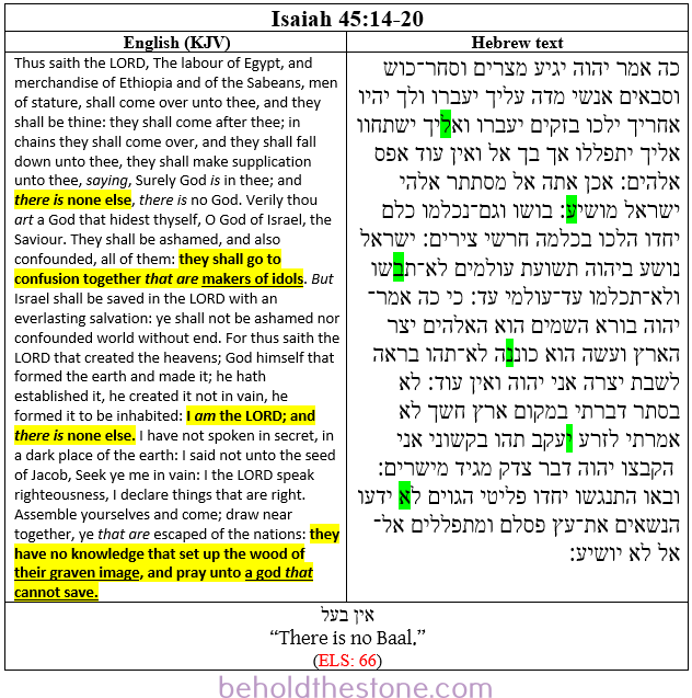 Screenshot of a two-column table documenting a Type 2 ELS code in Isaiah 45:14-20. In the right-hand column the Hebrew text is shown with the letters comprising the ELS code highlighted in green. In the left-handed column the English translation of the passage is supplied, with the portion of text that is particularly relevant to the ELS code highlighted in yellow.