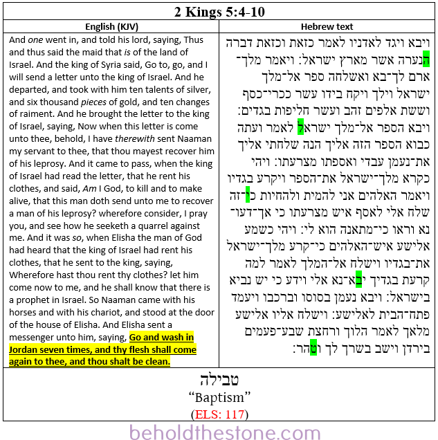 Screenshot of a two-column table documenting a Type 2 ELS code in 2 Kings 5:4-10. In the right-hand column the Hebrew text is shown with the letters comprising the ELS code highlighted in green. In the left-handed column the English translation of the passage is supplied, with the portion of text that is particularly relevant to the ELS code highlighted in yellow.