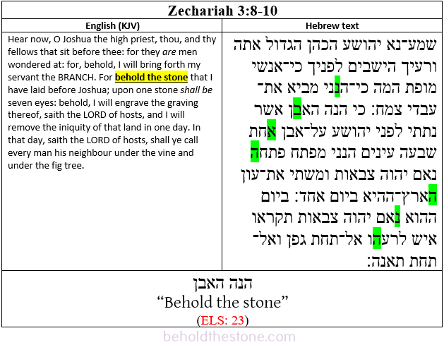Screenshot of a two-column table documenting a Type 3 ELS code in Zechariah 3:8-10. In the right-hand column the Hebrew text is shown with the letters comprising the ELS code highlighted in green. In the left-hand column the English translation of the passage is supplied, with the portion of text that is particularly relevant to the ELS code highlighted in yellow.