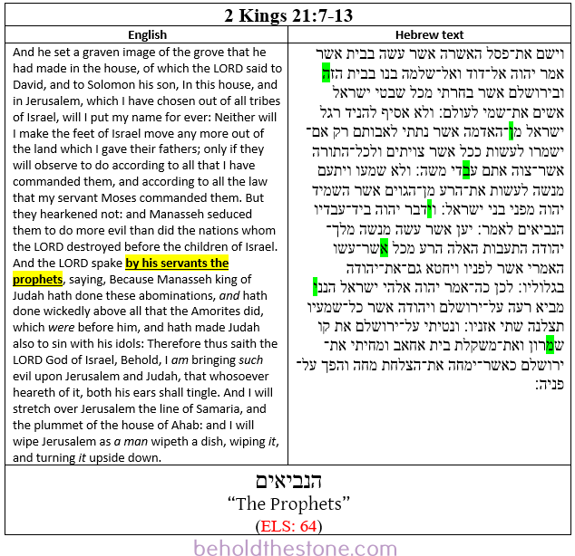 Screenshot of a two-column table documenting a Type 3 ELS code in 2 Kings 21:7-13. In the right-hand column the Hebrew text is shown with the letters comprising the ELS code highlighted in green. In the left-hand column the English translation of the passage is supplied, with the portion of text that is particularly relevant to the ELS code highlighted in yellow.